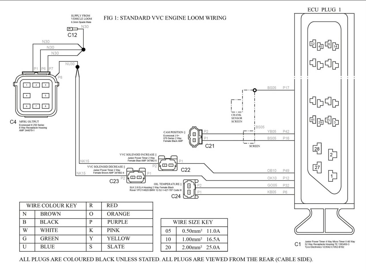 Adding VVC to an EU40 K Series Engine Wiring Loom Several ...